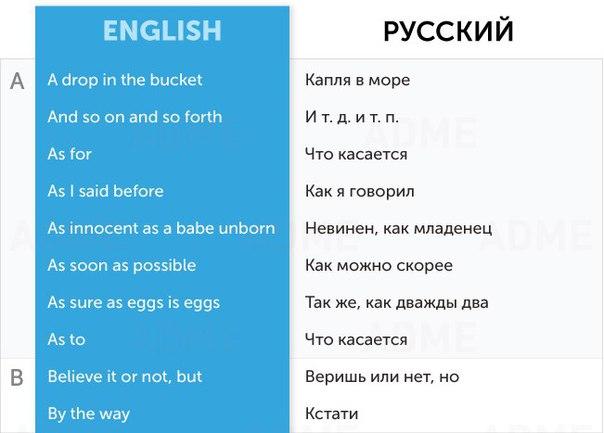 диалог на английском